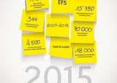 kalendarz_POKL2015