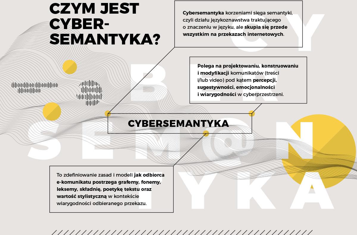 Czym jest cybersemantyka?