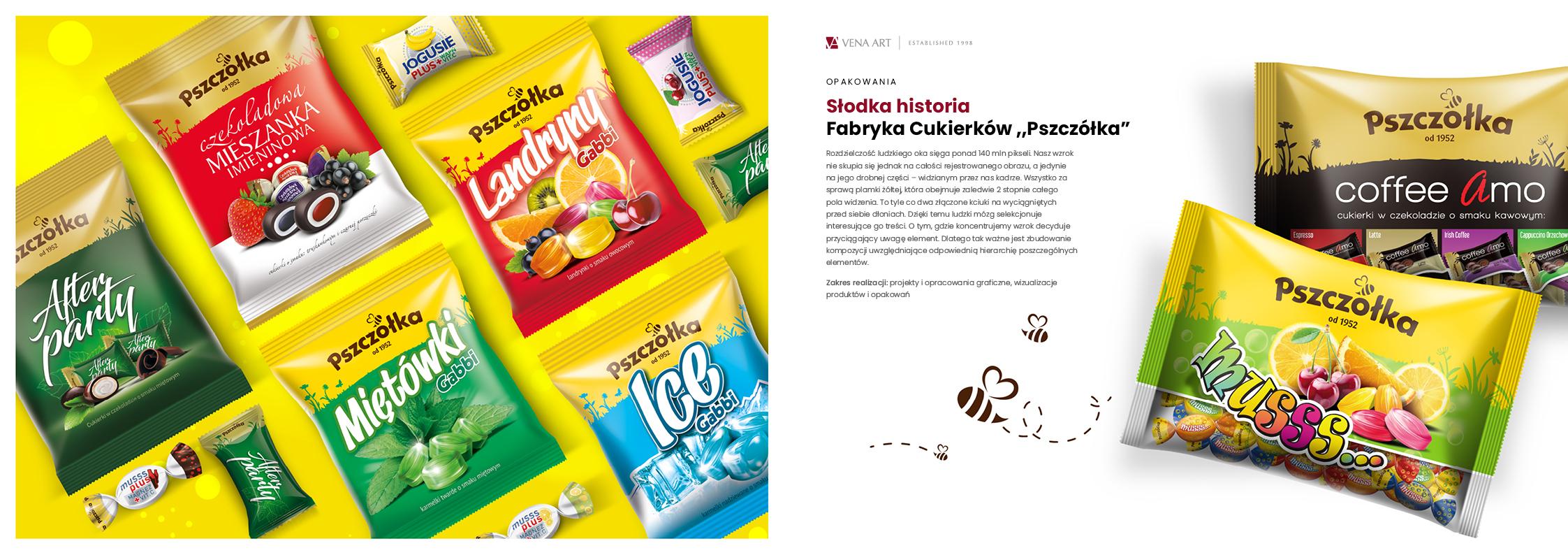 Słodka historia —Fabryka Cukierków Pszczółka