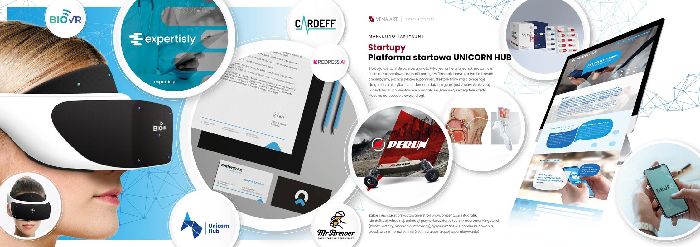 Startupy - Platforma Startowa Unicorn Hub